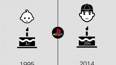 Konkurs PS4